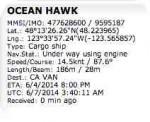 ocean-hawk