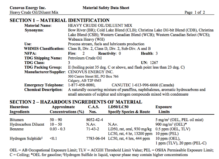 Material Safety Data Sheet for Dilbit or Diluted Bitumin | Race