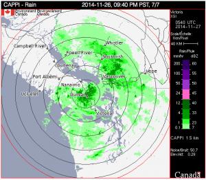 Satellite-rain
